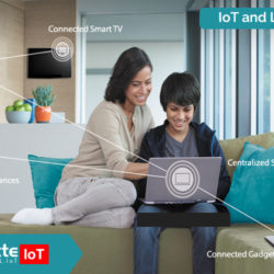 IoT and Lifestyle - Mobiloitte